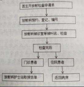 2017年广东高职高考语文真题来了(含答案),其实并不难!